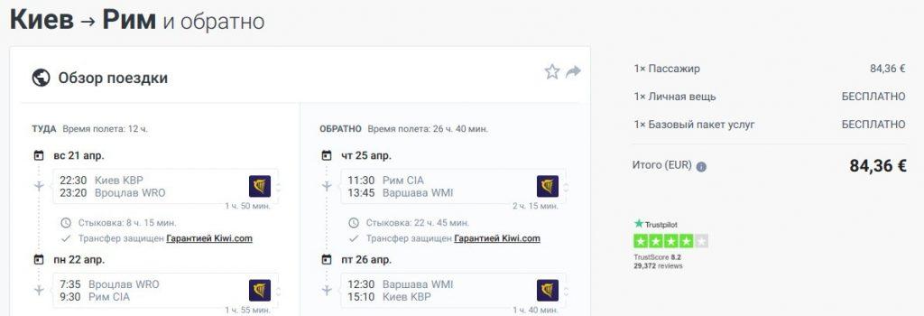 Київ - Рим - Київ 21.04 - 25.04
